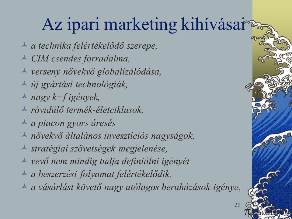 Az ipari marketing kihívásai