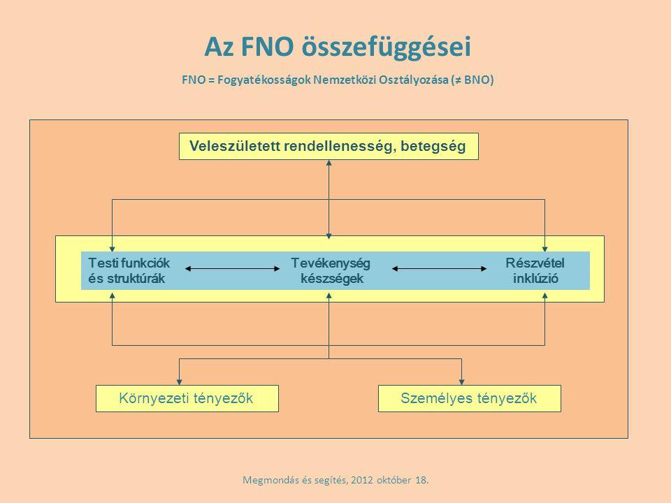 FNO = Fogyatékosságok Nemzetközi Osztályozása (≠ BNO)