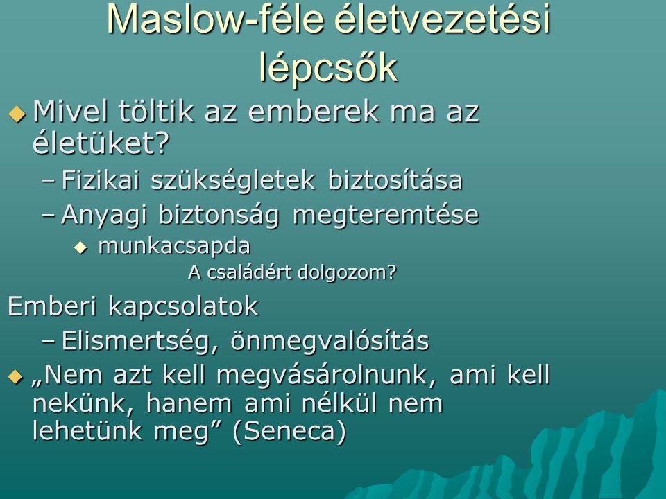 Maslow-féle életvezetési lépcsők