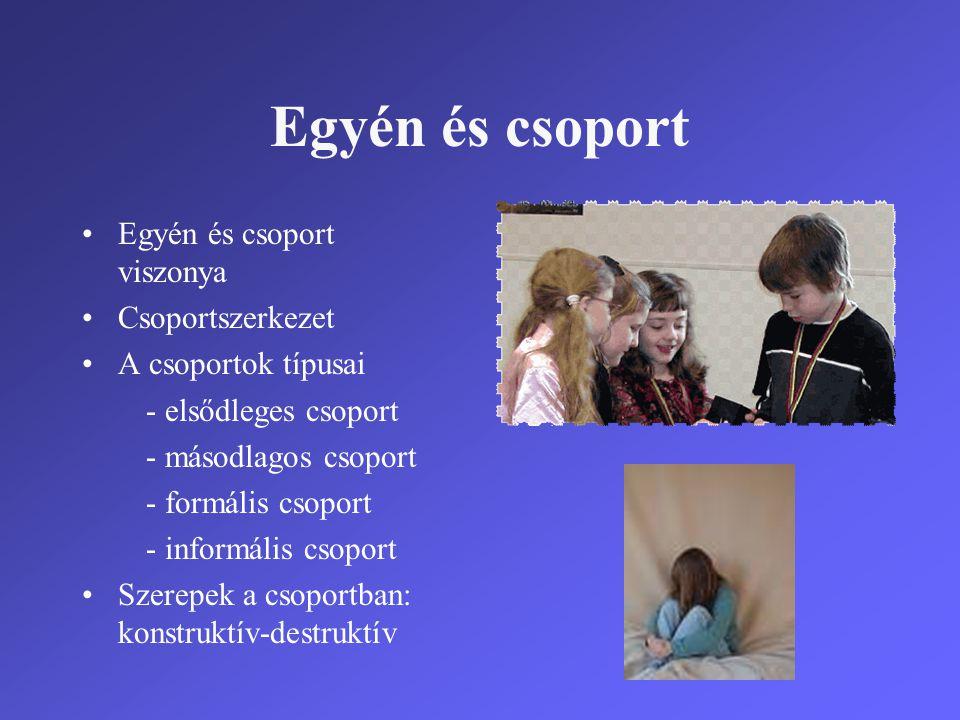 Egyén és csoport Egyén és csoport viszonya Csoportszerkezet