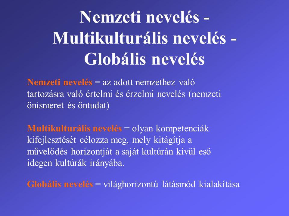 Nemzeti nevelés - Multikulturális nevelés - Globális nevelés