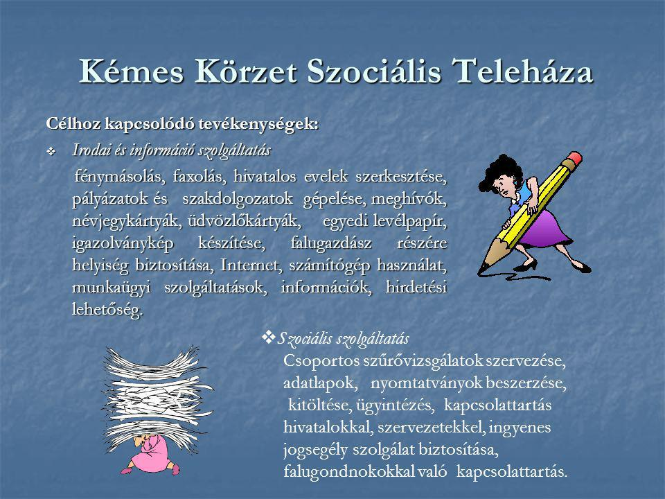Kémes Körzet Szociális Teleháza