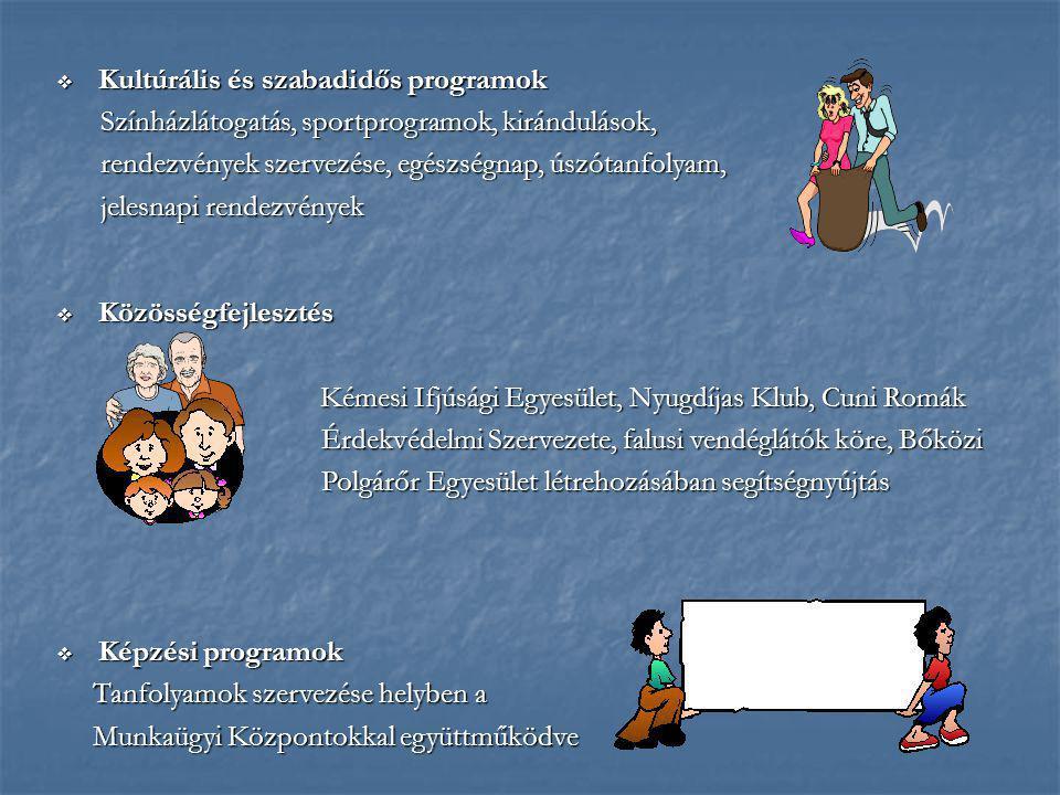 Kultúrális és szabadidős programok