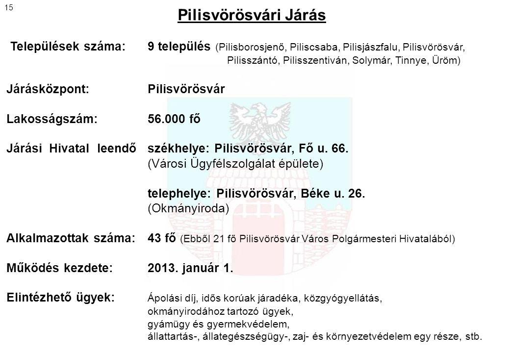 15 Pilisvörösvári Járás.