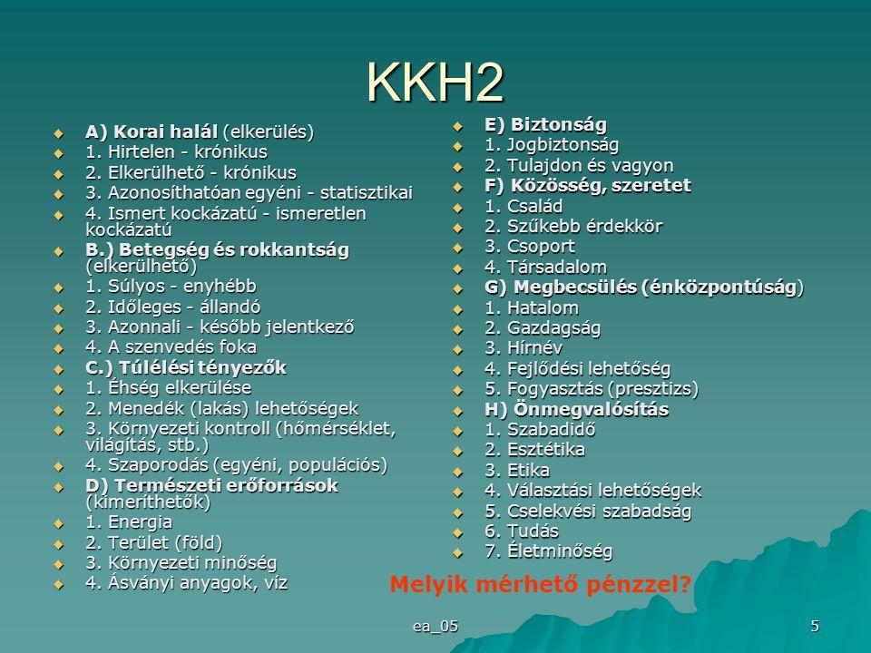 KKH2 Melyik mérhető pénzzel E) Biztonság A) Korai halál (elkerülés)