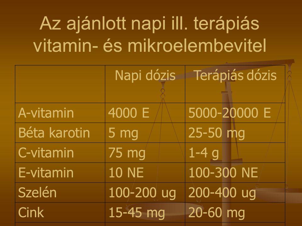 Az ajánlott napi ill. terápiás vitamin- és mikroelembevitel