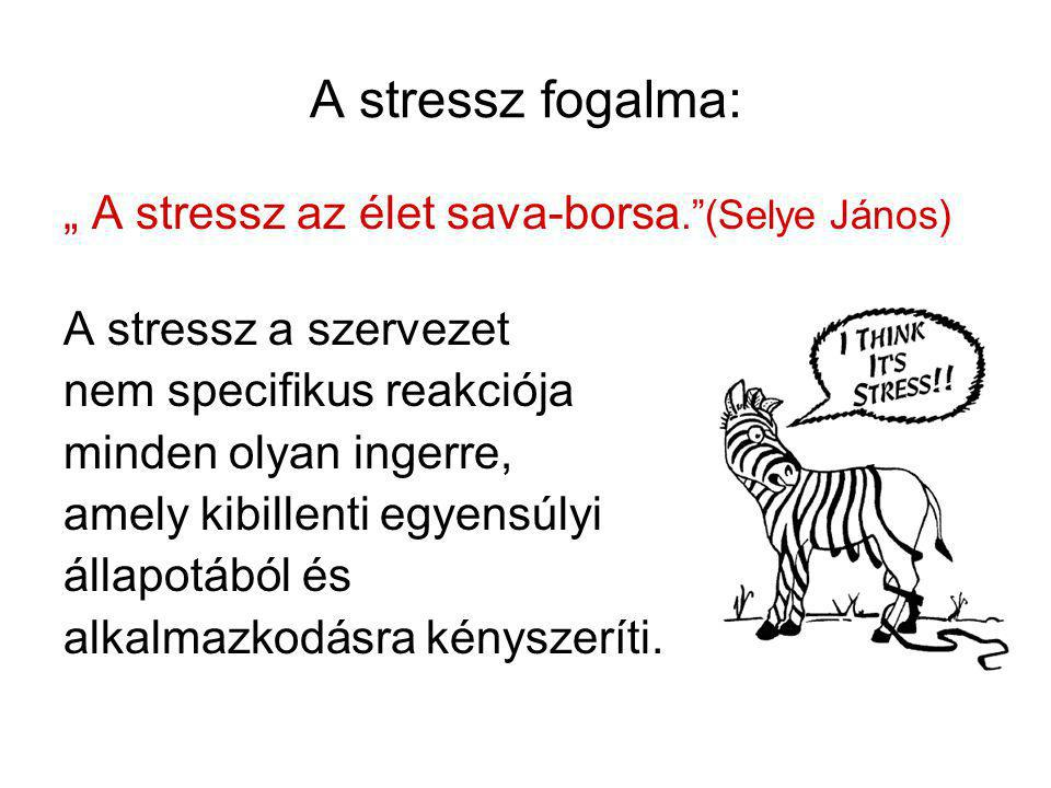 """A stressz fogalma: """" A stressz az élet sava-borsa. (Selye János)"""