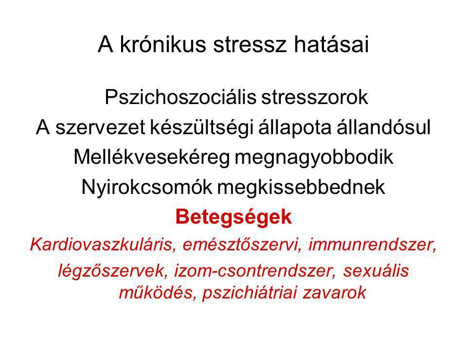 A krónikus stressz hatásai