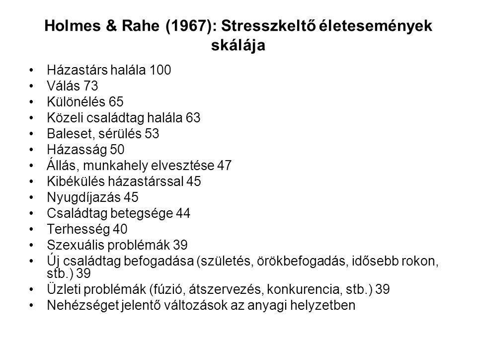 Holmes & Rahe (1967): Stresszkeltő életesemények skálája