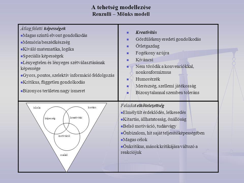 A tehetség modellezése Renzulli – Mönks modell