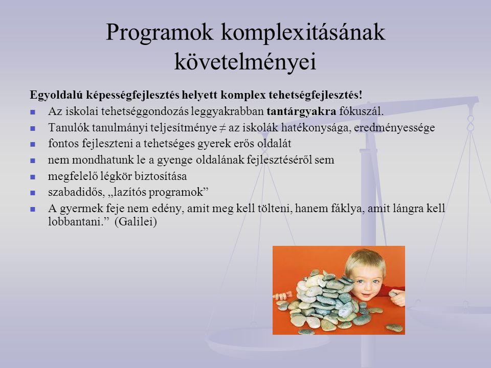Programok komplexitásának követelményei