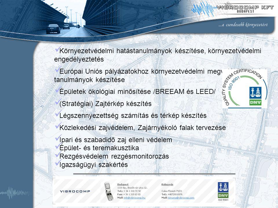 Környezetvédelmi hatástanulmányok készítése, környezetvédelmi engedélyeztetés