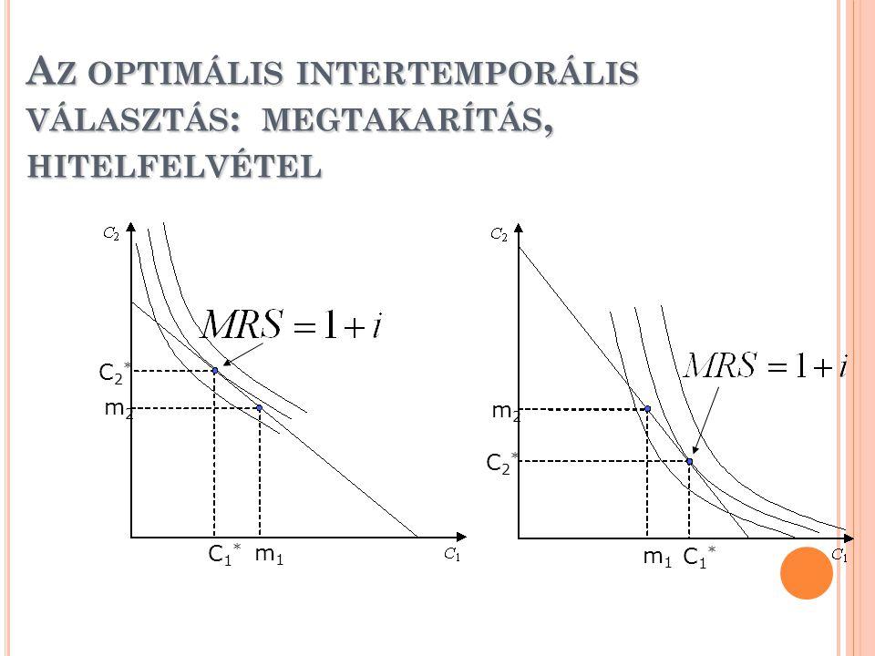 Az optimális intertemporális választás: megtakarítás, hitelfelvétel