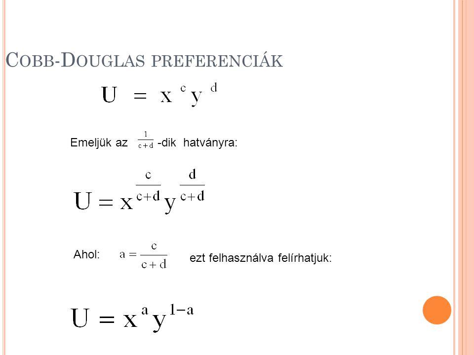 Cobb-Douglas preferenciák