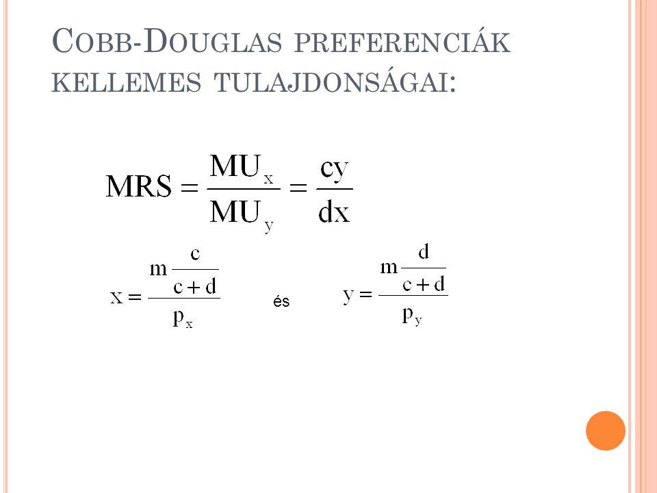 Cobb-Douglas preferenciák kellemes tulajdonságai: