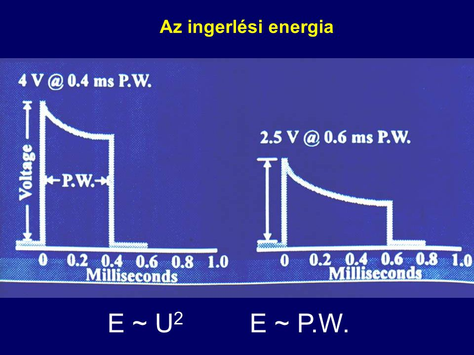 Az ingerlési energia E ~ U2 E ~ P.W.