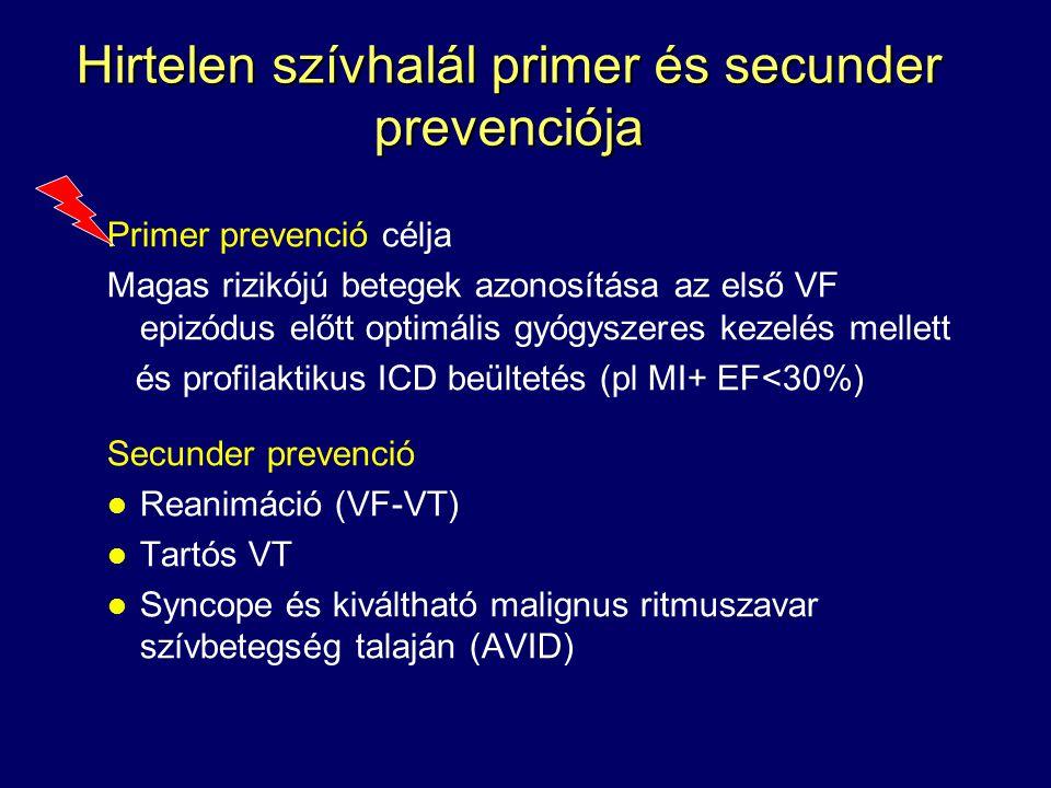 Hirtelen szívhalál primer és secunder prevenciója