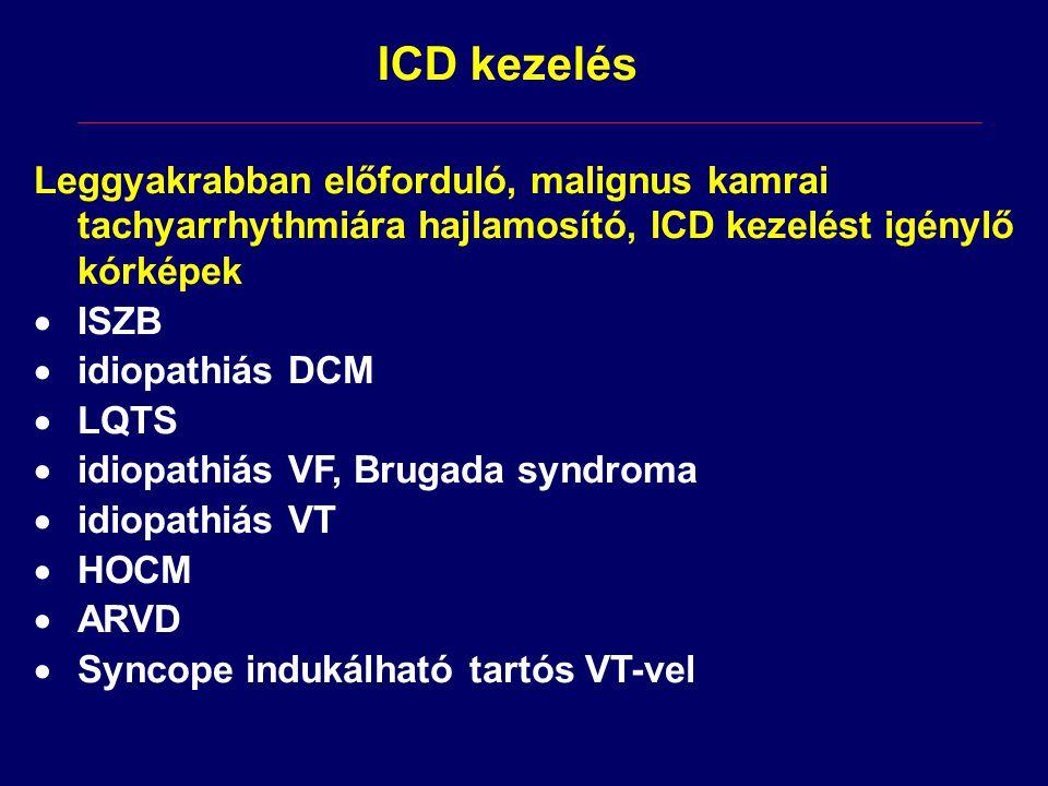 ICD kezelés Leggyakrabban előforduló, malignus kamrai tachyarrhythmiára hajlamosító, ICD kezelést igénylő kórképek.