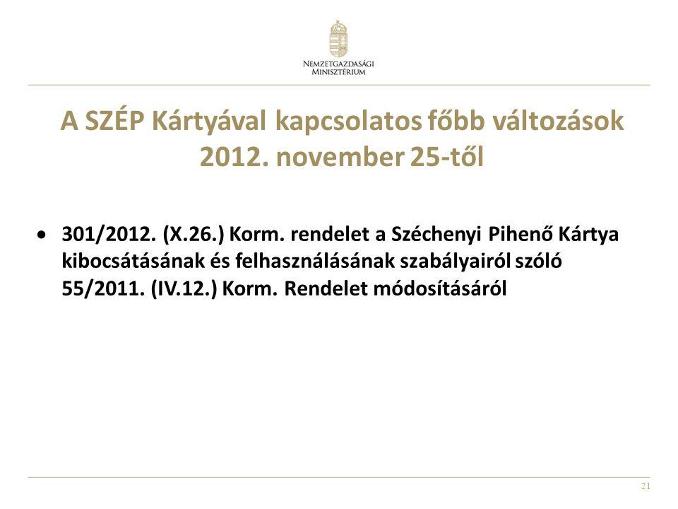 A SZÉP Kártyával kapcsolatos főbb változások 2012. november 25-től