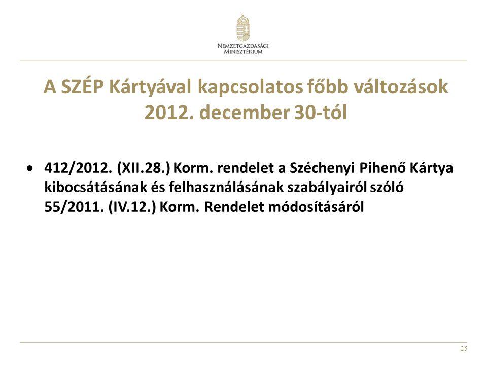 A SZÉP Kártyával kapcsolatos főbb változások 2012. december 30-tól