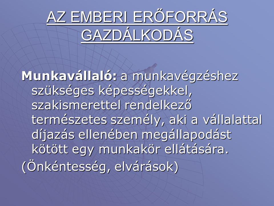 AZ EMBERI ERŐFORRÁS GAZDÁLKODÁS