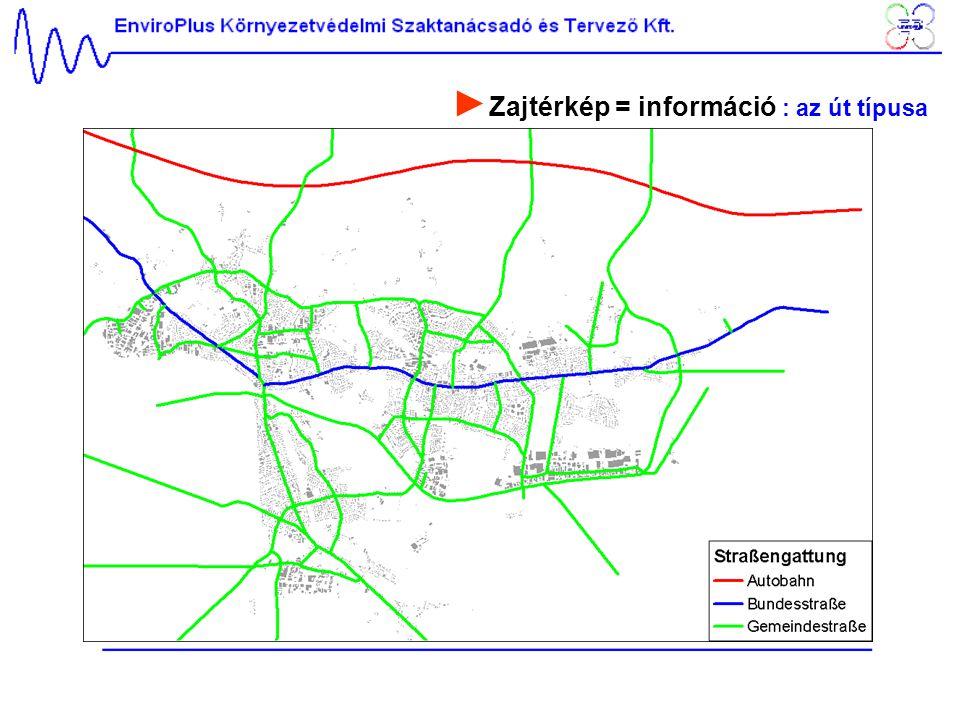 ►Zajtérkép = információ : az út típusa