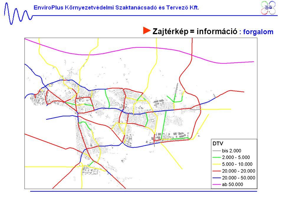 ►Zajtérkép = információ : forgalom