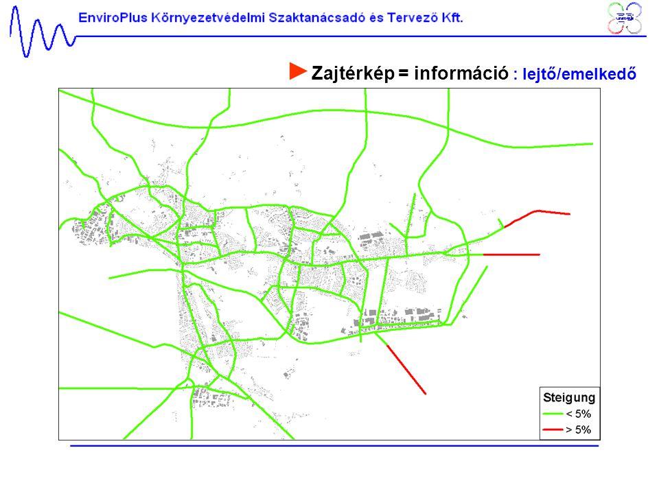 ►Zajtérkép = információ : lejtő/emelkedő