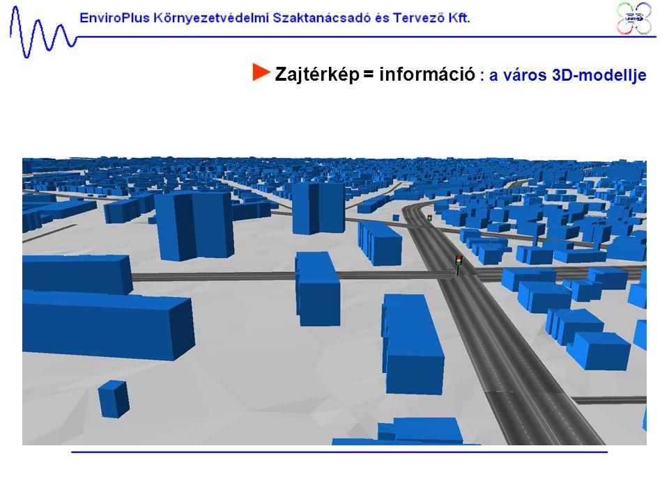 ►Zajtérkép = információ : a város 3D-modellje