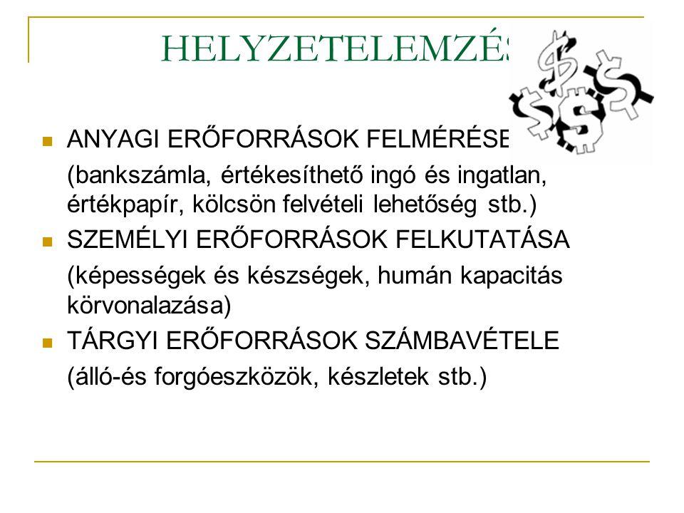 HELYZETELEMZÉS ANYAGI ERŐFORRÁSOK FELMÉRÉSE