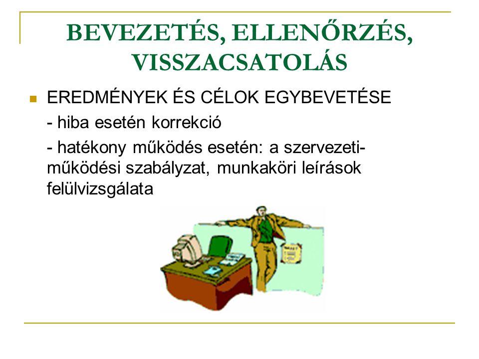 BEVEZETÉS, ELLENŐRZÉS, VISSZACSATOLÁS