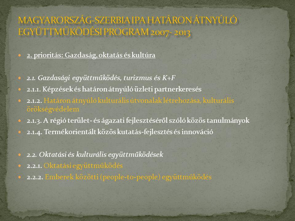 Magyarország-Szerbia IPA Határon Átnyúló Együttműködési Program 2007- 2013