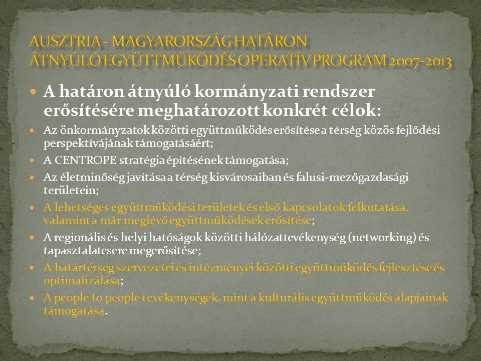 Ausztria - Magyarország Határon Átnyúló Együttműködés Operatív Program 2007-2013