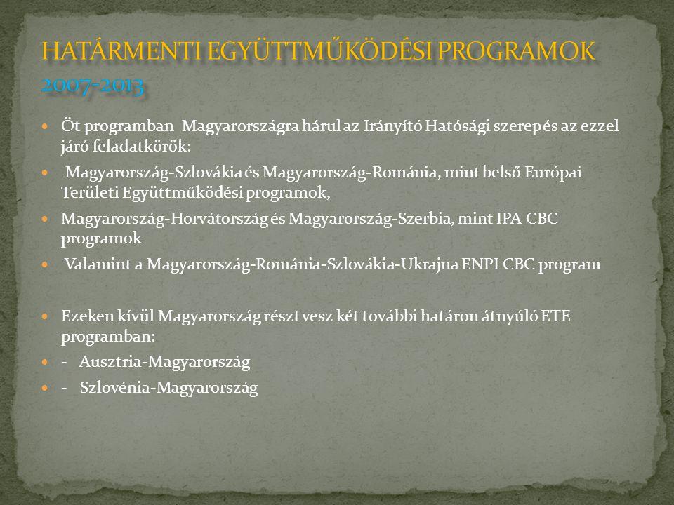 Határmenti Együttműködési Programok 2007-2013