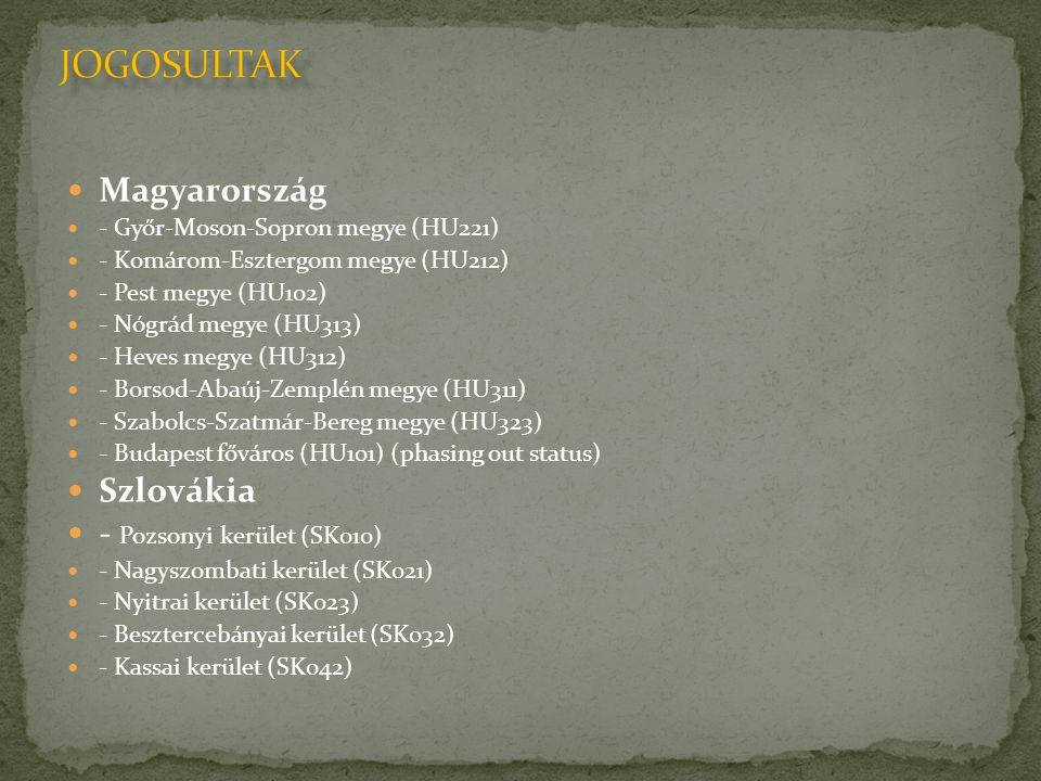 Jogosultak Magyarország Szlovákia - Pozsonyi kerület (SK010)