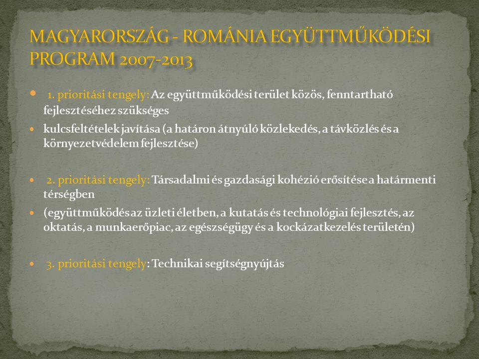 Magyarország - Románia Együttműködési Program 2007-2013