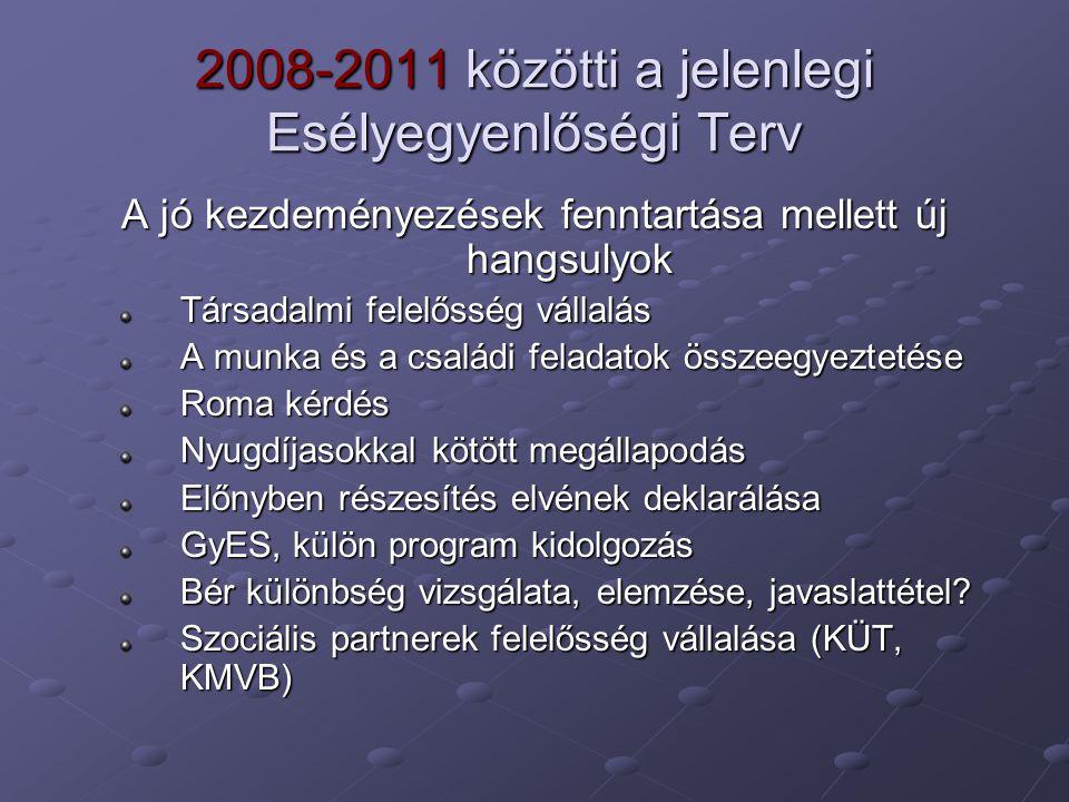 2008-2011 közötti a jelenlegi Esélyegyenlőségi Terv