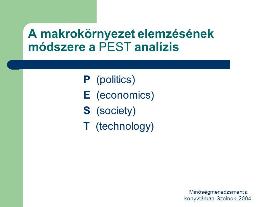 A makrokörnyezet elemzésének módszere a PEST analízis