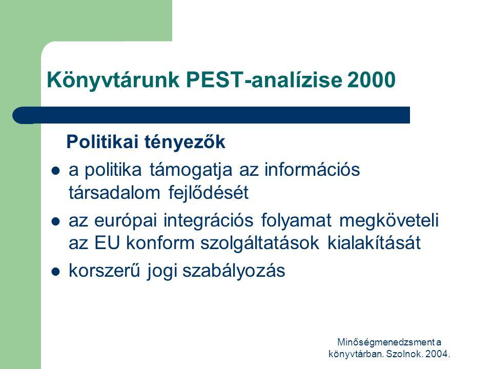Könyvtárunk PEST-analízise 2000