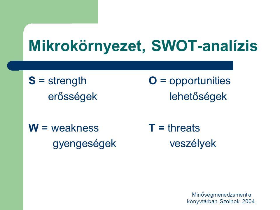 Mikrokörnyezet, SWOT-analízis