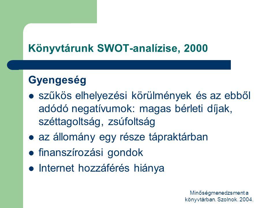 Könyvtárunk SWOT-analízise, 2000