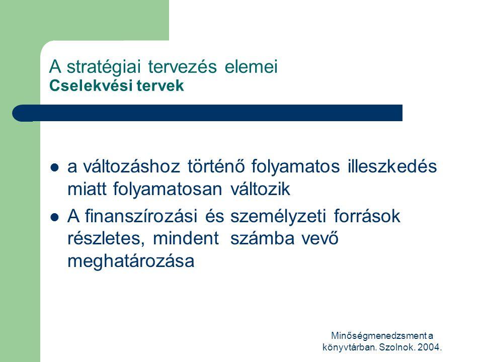 A stratégiai tervezés elemei Cselekvési tervek