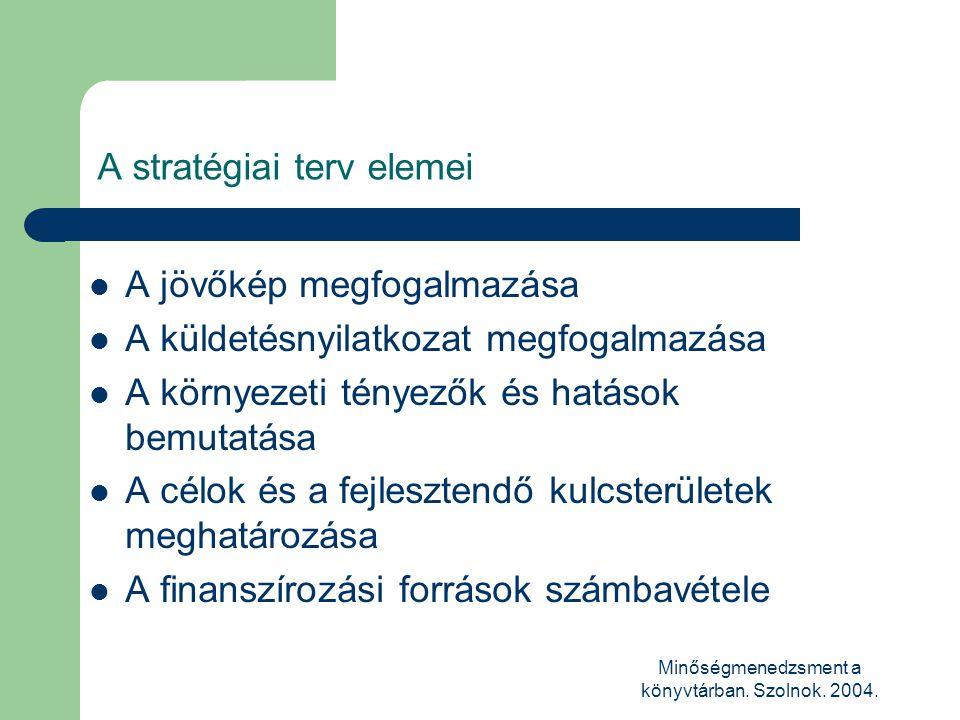 A stratégiai terv elemei