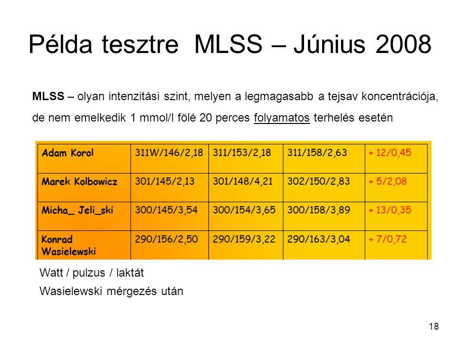 Példa tesztre MLSS – Június 2008