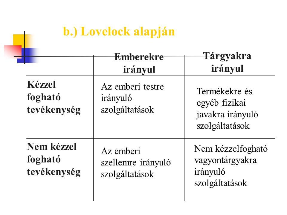 b.) Lovelock alapján Tárgyakra irányul Emberekre irányul