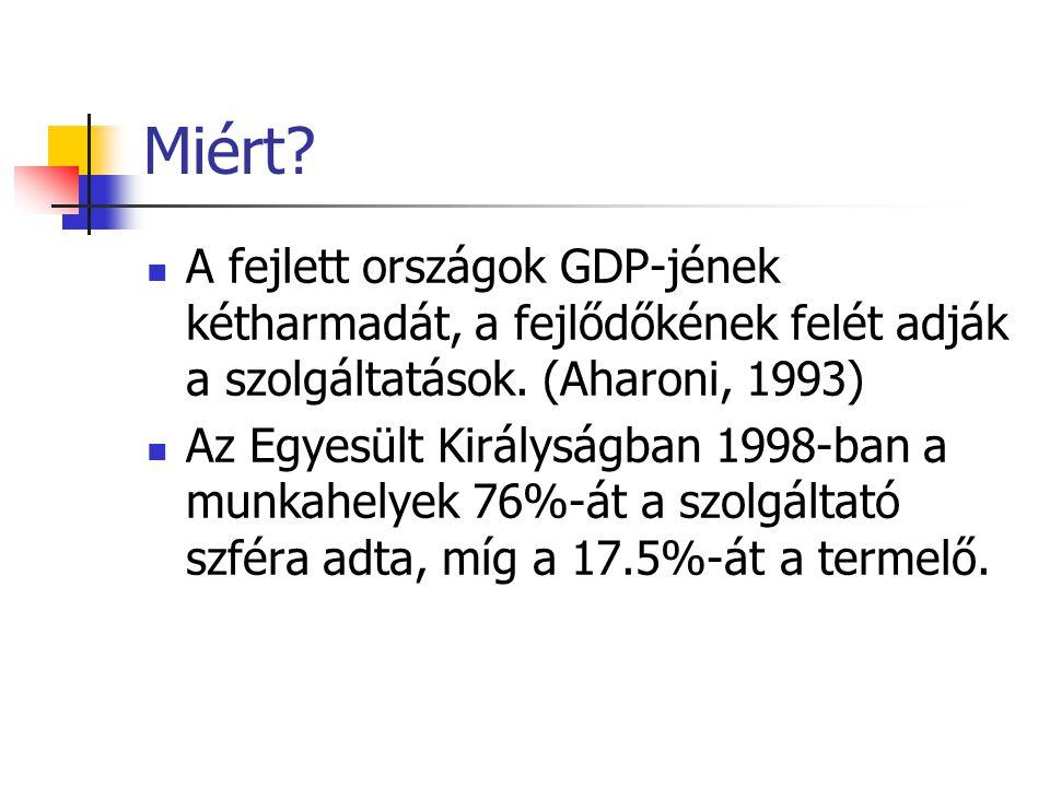 Miért A fejlett országok GDP-jének kétharmadát, a fejlődőkének felét adják a szolgáltatások. (Aharoni, 1993)