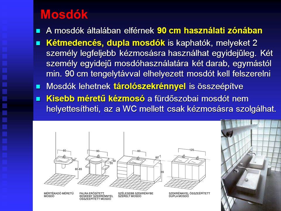 Mosdók A mosdók általában elférnek 90 cm használati zónában