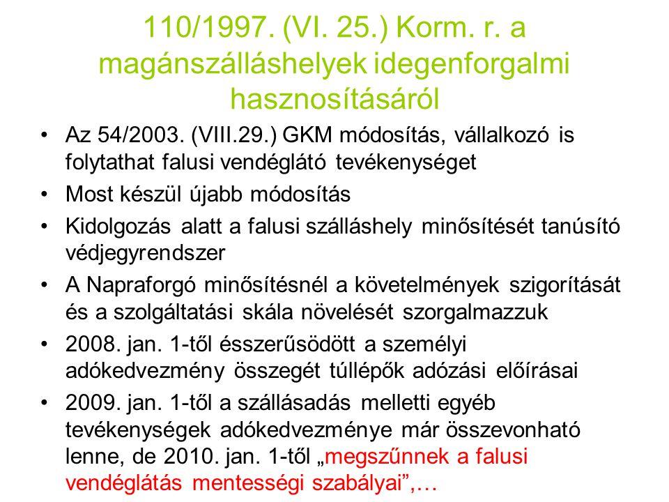 110/1997. (VI. 25.) Korm. r. a magánszálláshelyek idegenforgalmi hasznosításáról