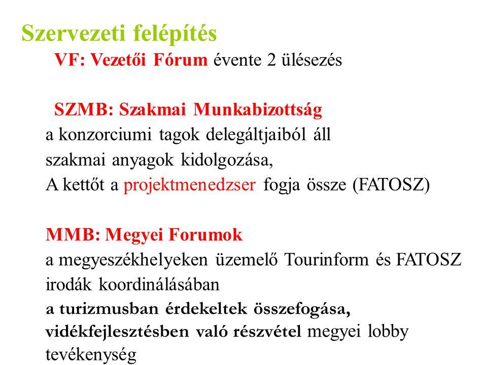 Szervezeti felépítés VF: Vezetői Fórum évente 2 ülésezés