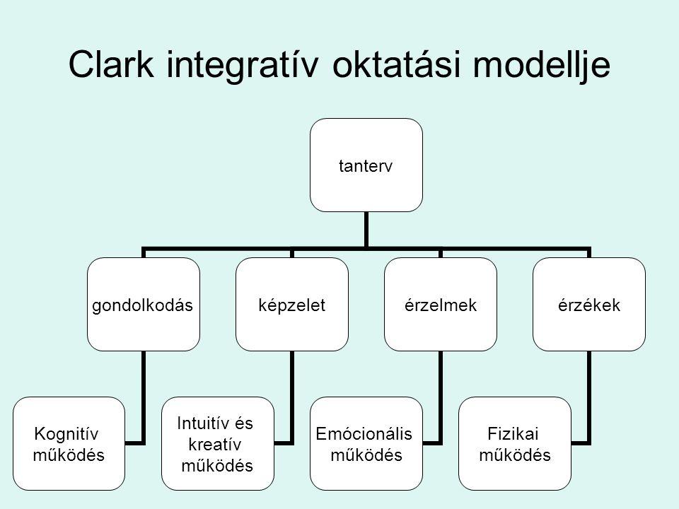 Clark integratív oktatási modellje